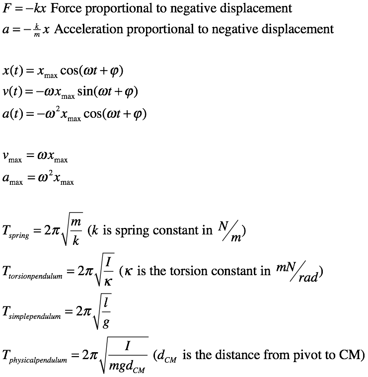 AP Physics Cheat Sheet